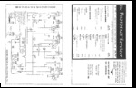 MOTOROLA 92533 Schematic Only